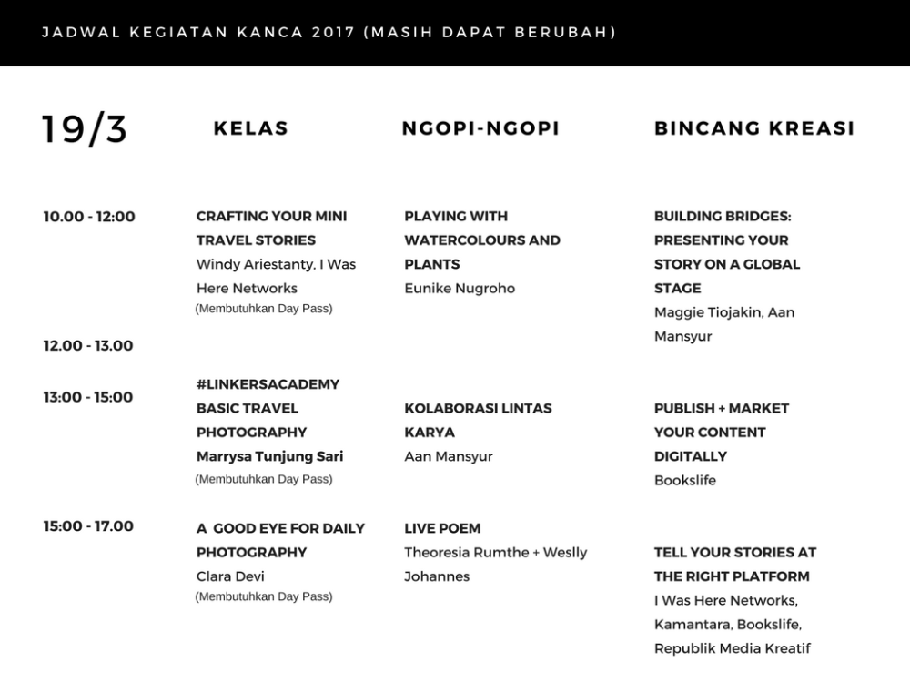 Kanca - Proposal Full